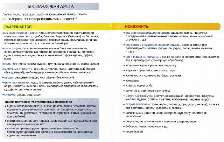 Колоноскопия Диета При Подготовке. Питание перед колоноскопией кишечника