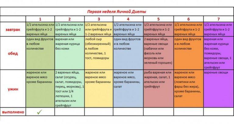 Химическая Диета Рацион На Неделю. Что представляет собой химическая диета, меню на каждый день и варианты на 2 и 4 недели