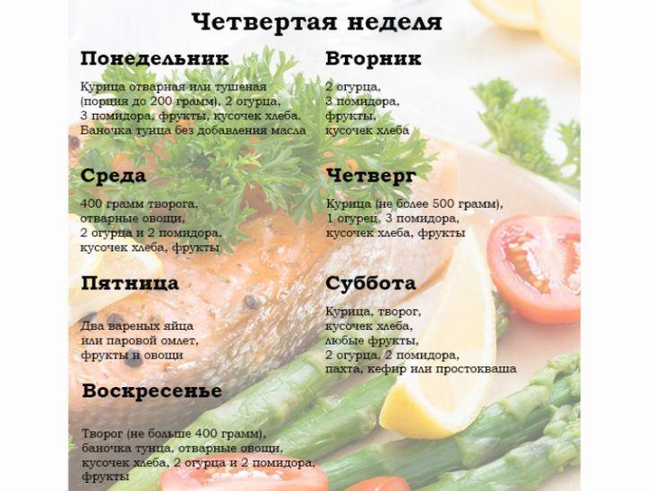 Какую Рыбу Можно Есть На Диете Магги. Диета Магги на неделю: правила, меню и рецепты