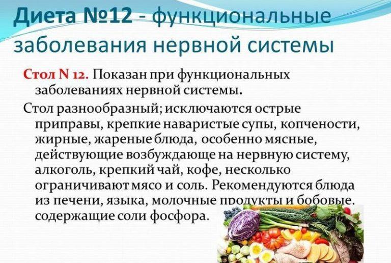 Диеты Лечебные Статьи. Лечебные диеты