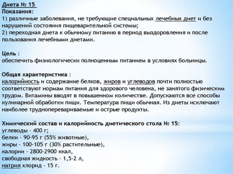 15 Медицинских Диет Таблица. Медицинские диеты №1-№15