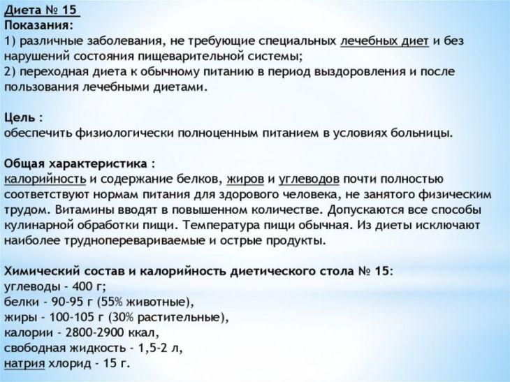 Столы Мед Диеты. Медицинские диеты №1-№15