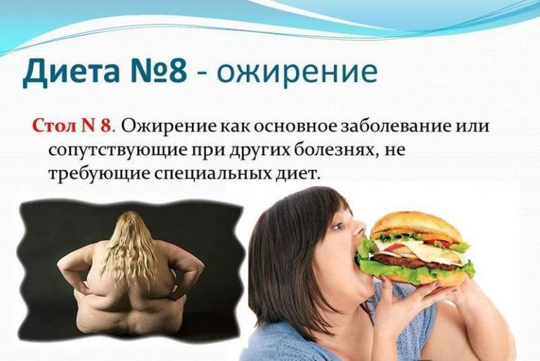Стол 8а Диета. Диета стол № 8 при ожирении: принципы, показания к назначению, список разрешенных и запрещенных продуктов, меню на неделю и на каждый день, рецепты блюд, отзывы