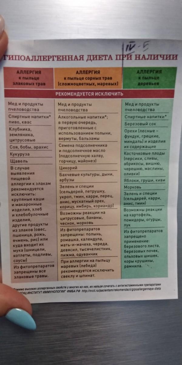 Овощи При Гипоаллергенной Диете.