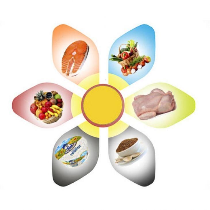 шесть листов диета